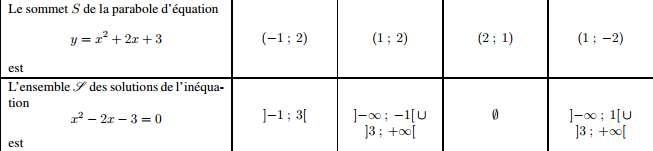 QCM Exercice corrigé de mathématique Première ES